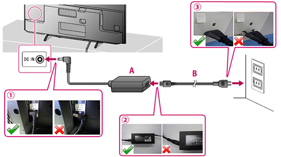 Connecting the power cable and turn on the power supply