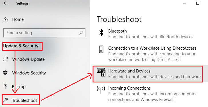 troubleshoot to detect the underlying issue